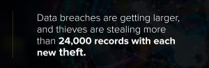Data breaches are getting larger