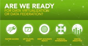Are we ready for data virtualization or data federation?