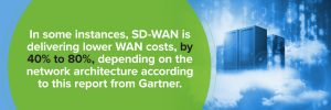 SD-WAN is delivering lower WAN costs