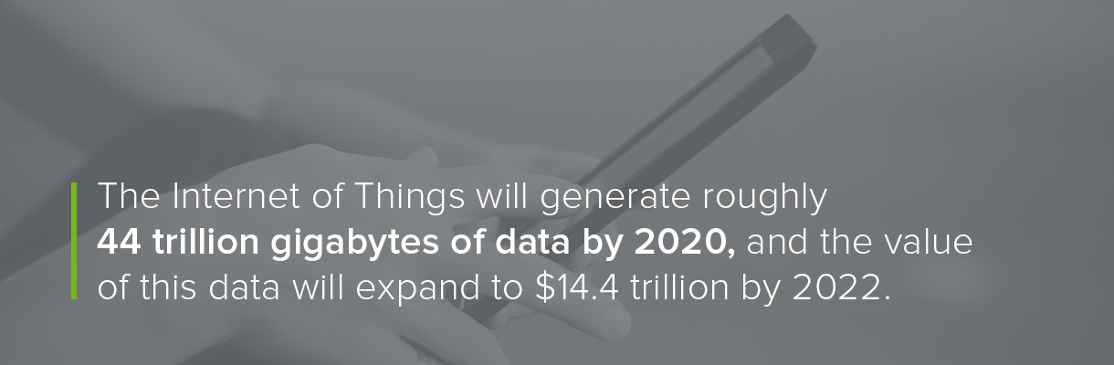 IoT to Generate 44 Trillion Gigabytes of Data by 2020