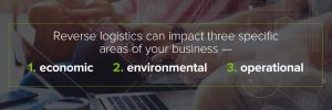 Three Areas of Impact - Reverse Logistics