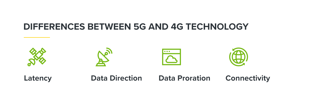 Differences Between 5G and 4G
