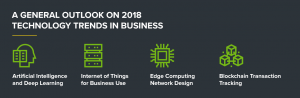 2018 Technology Trends