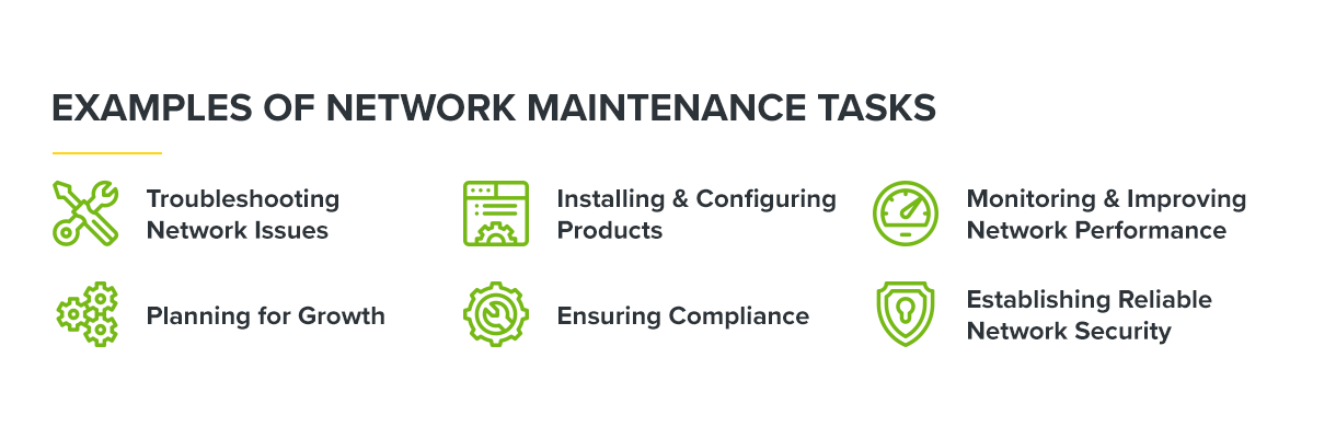 Network Maintenance Tasks