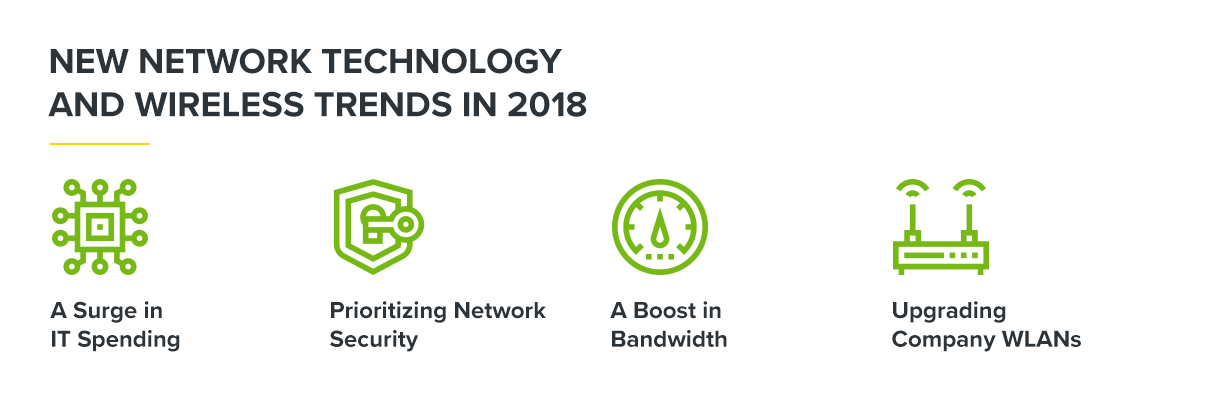 2018 Wireless Trends