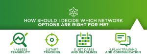 How Should I Decide Which Network Options are Right for Me?